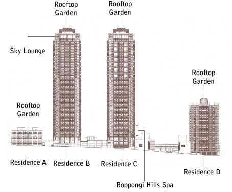 roppongi-hills-residences
