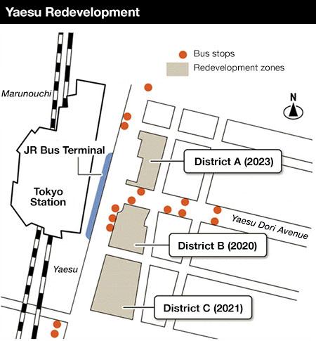 Tokyo Yaesu Redevelopment 1