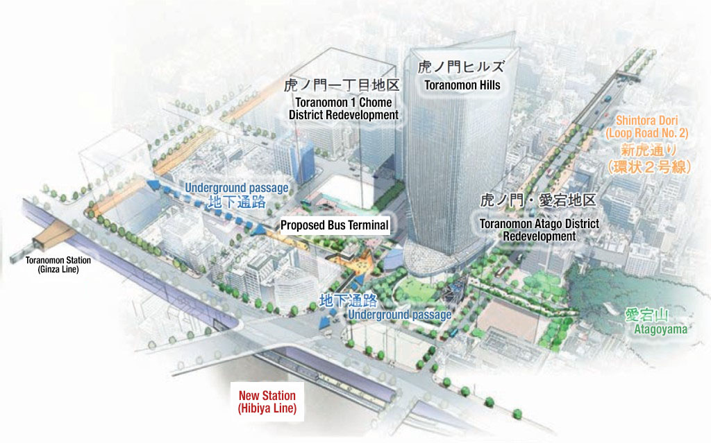 A new subway station for Toranomon
