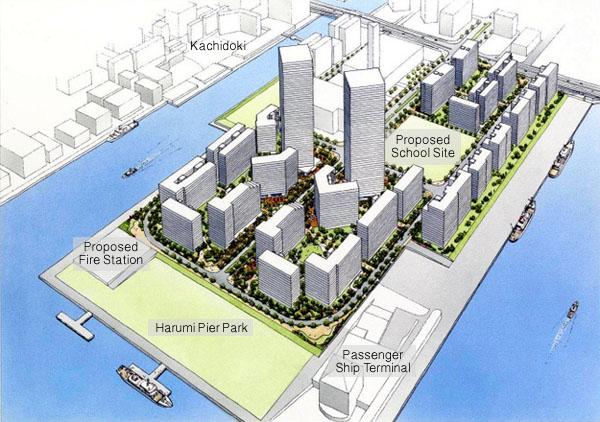 Tokyo Harumi Athletes Village Plan