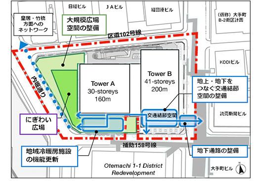 Otemachi 1-2 District Redevelopment 2