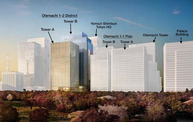 Otemachi 1-2 District Redevelopment 3