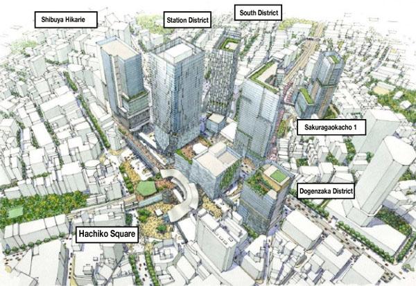 Shibuya Station Redevelopment