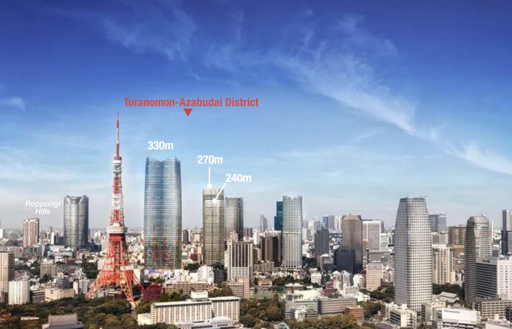 65-story building with 1,000 sqm penthouse apartment planned for Toranomon