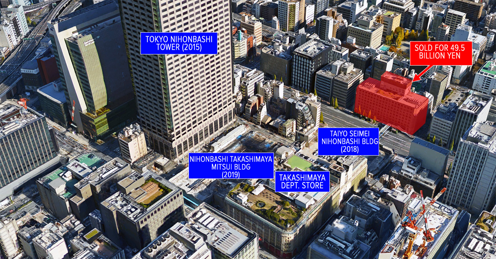 Takashimaya pays 442 million USD for two office buildings in Nihonbashi